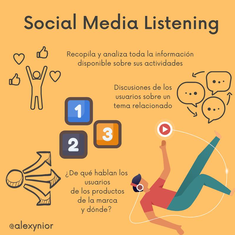 Formas de utilizar Social Media Listening